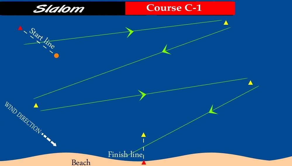 slalom-course-c-1